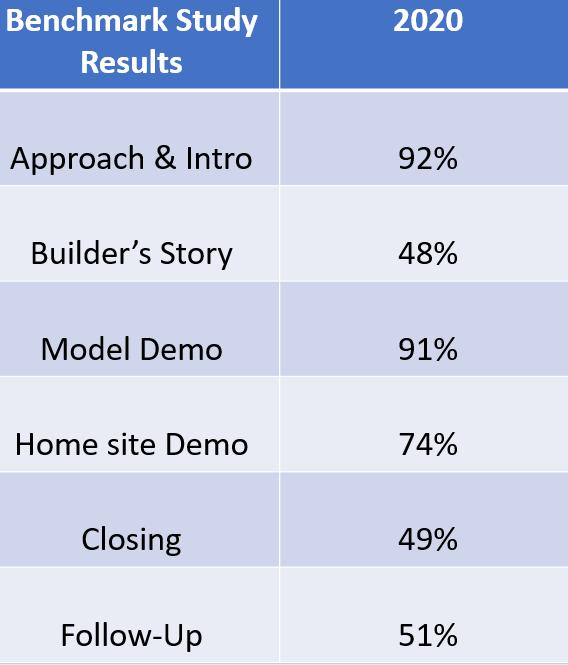 Melinda & Brody Company Report Stats